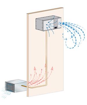 Split cooling system