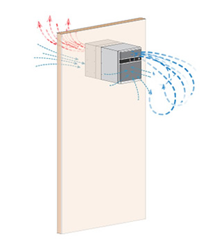 Self-contained cooling system
